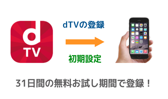dTVの無料登録
